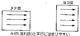 8108紙の流れ目1.JPG